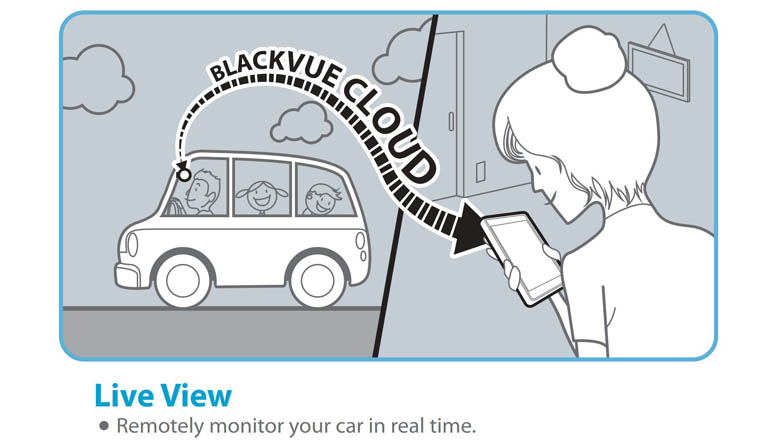 BlackVue over the cloud example use image