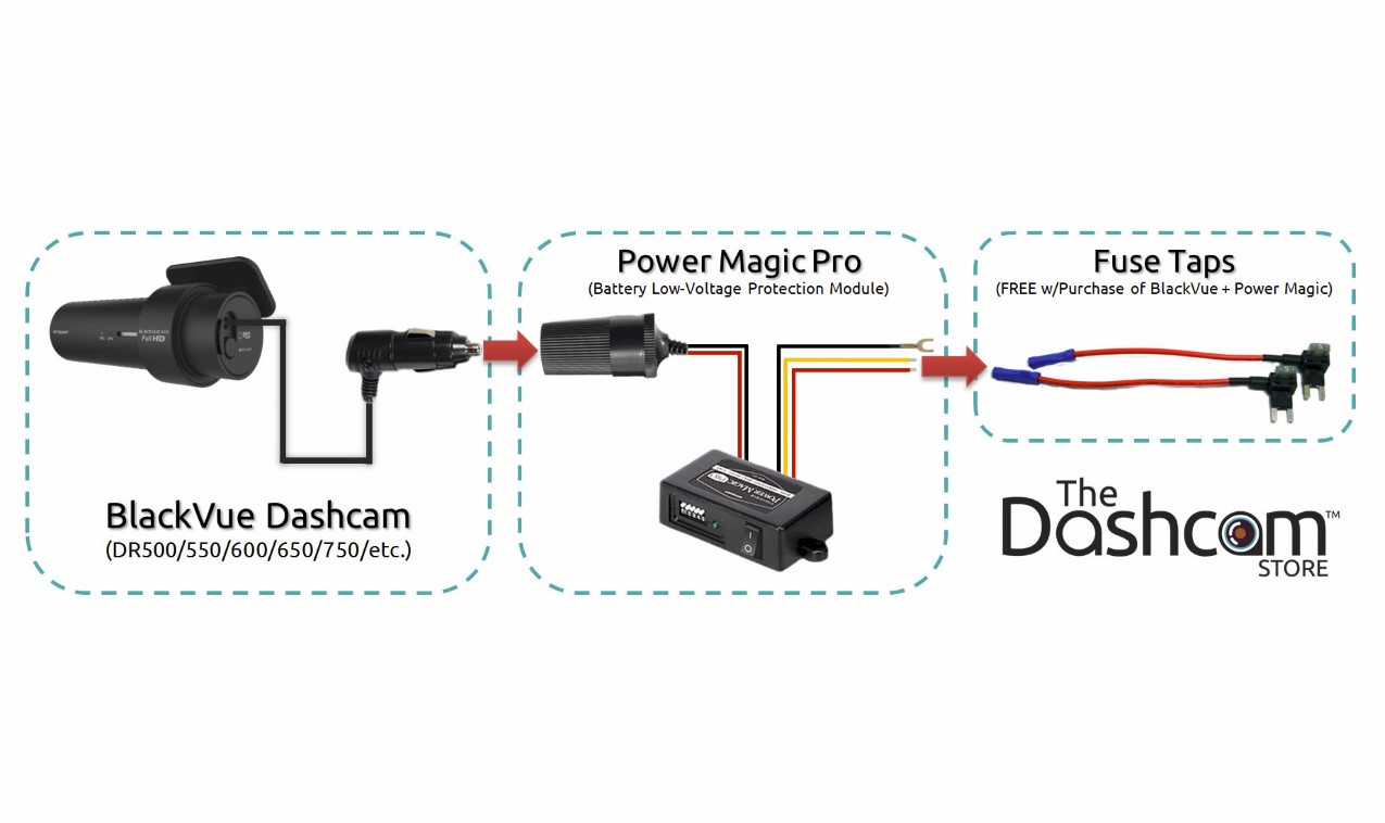 thedashcamstore.com blackvue power magic pro explanation diagram 2 buy the new blackvue dr650gw 2ch dual lens 1080p wifi gps dash cam how to hardwire gps to fuse box at virtualis.co