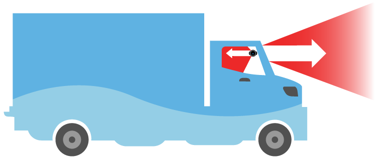 dual lens forward and rear facing dashcam diagram