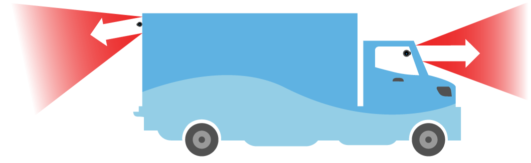 dual lens forward and rear facing dashcam diagram