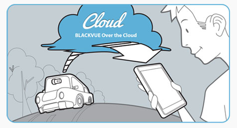 Play videos stored in the Cloud or in your dashcam anytime on your smartphone or tablet