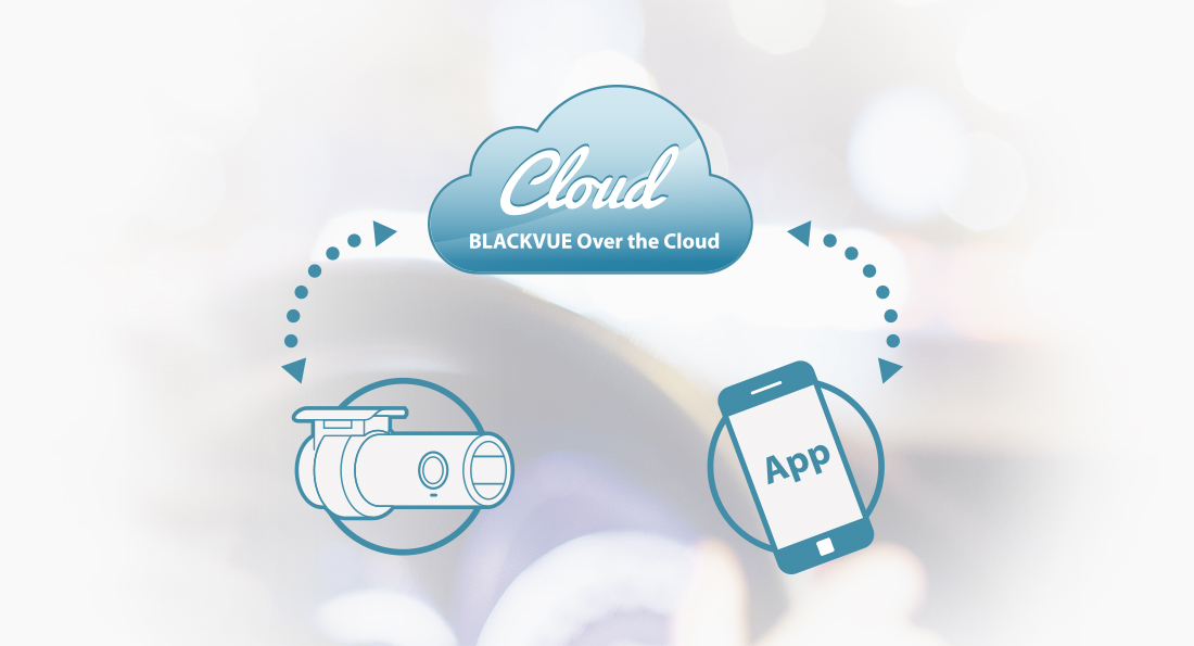BlackVue DR750S-1CH Single-Lens 1080p/60fps Dashcam for Front View
