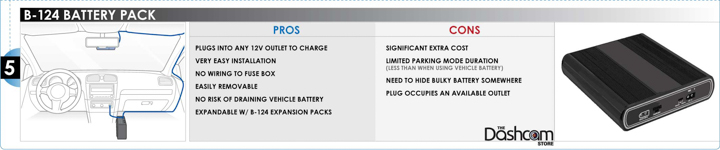 BlackVue Installation Infographic by The Dashcam Store | Method 5 - B-124 Battery Pack
