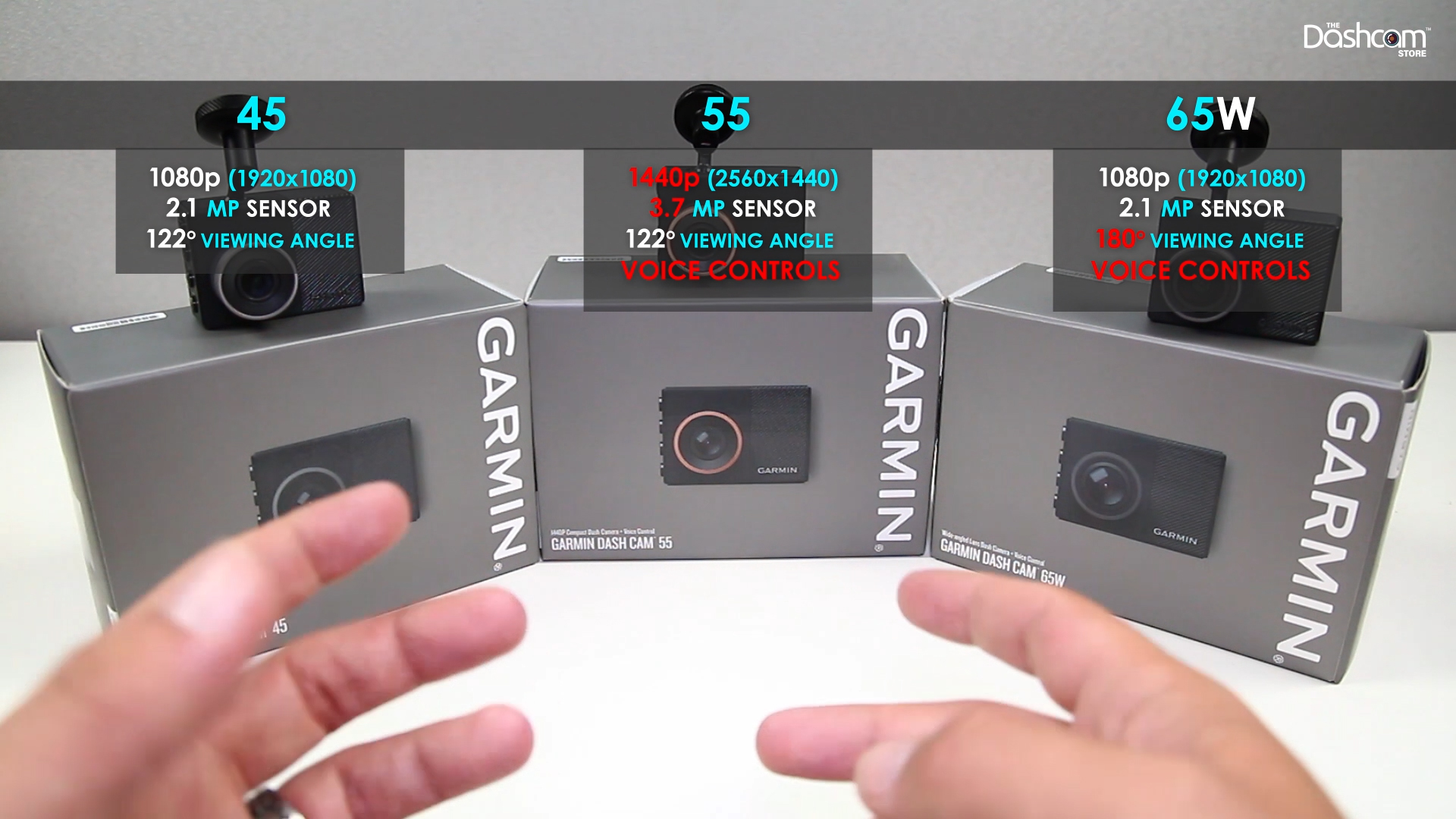 garmin 45 55 65w dashcam unboxing pictures and video. Black Bedroom Furniture Sets. Home Design Ideas