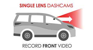 Buy Stealthy Rear View Mirror Style Dashcams | Mounts on Rear View