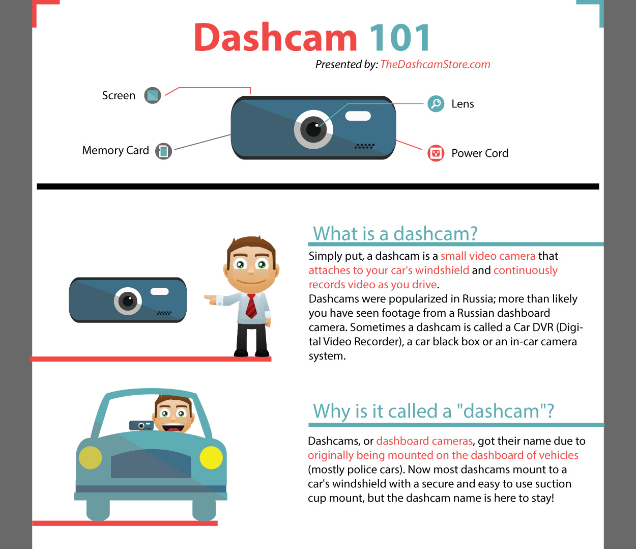 Dashcam 101 Infographic by The Dashcam Store