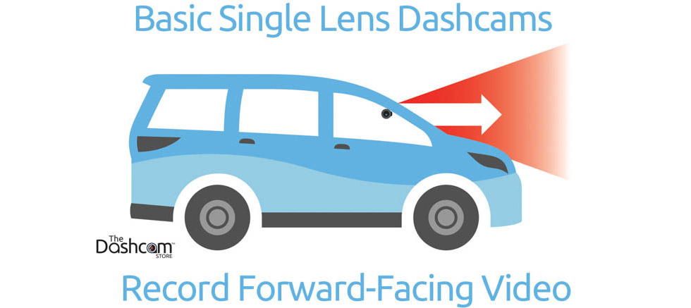 basic single lens dashcam placement explanation diagram